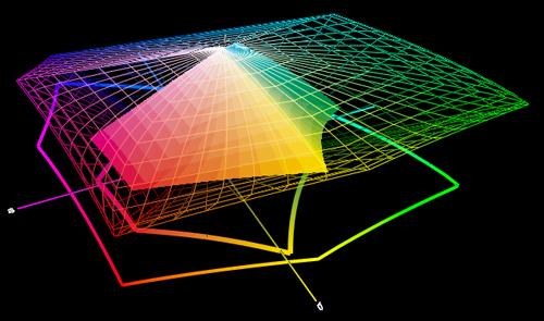 Rappresenta l insieme di tutti i colori gestibili bf5f6dec171d